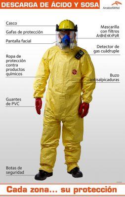 fotografia industrial de producto de ropa laboral de seguridad para Arcelor Mittal Asturias